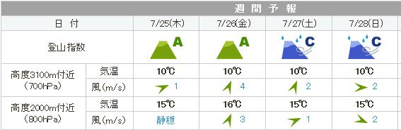 0727燕岳.png
