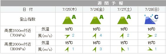 0727笠ヶ岳.png