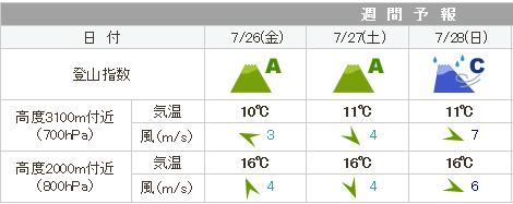 0727赤岳2.png