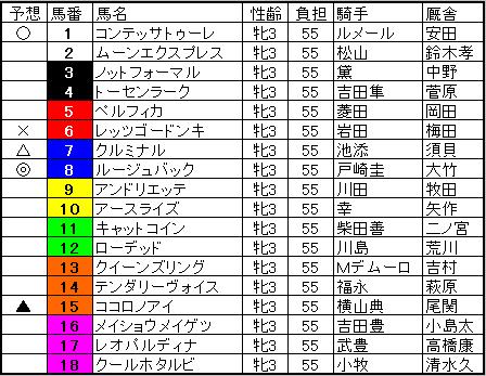 桜花賞.png